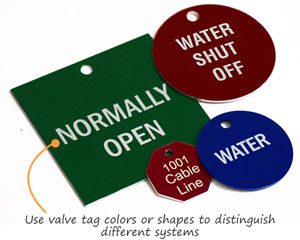 Use valve tag colors or shapes to distinguish different systems